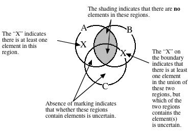 PART 2 MODULE 4